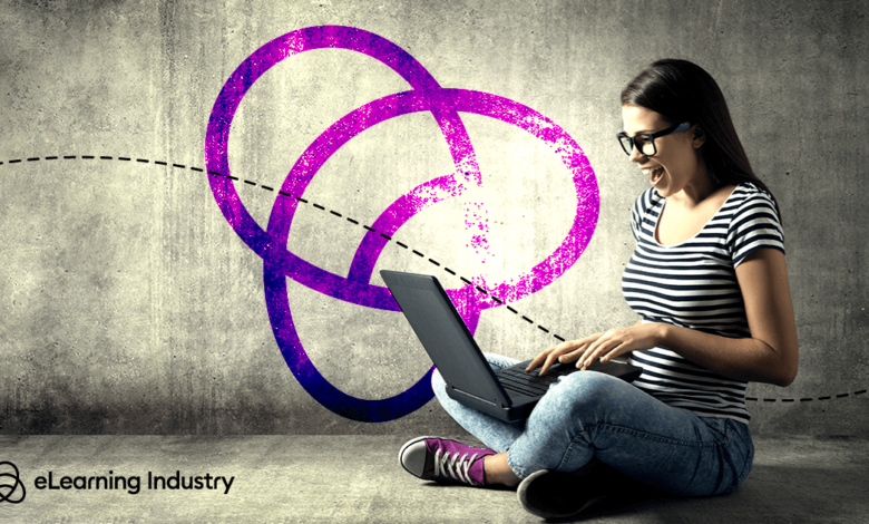 Photo of How To Improve SEO Content Writing Skills In The eLearning Niche