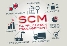 Photo of Supply Chain Management: What is SCM and Why is it Important?
