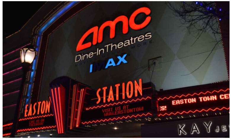 Photo of AMC Stock News: Here is how to trade this stock right now