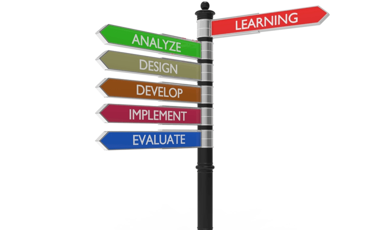 Photo of What Is The ADDIE Model Of Instructional Design?
