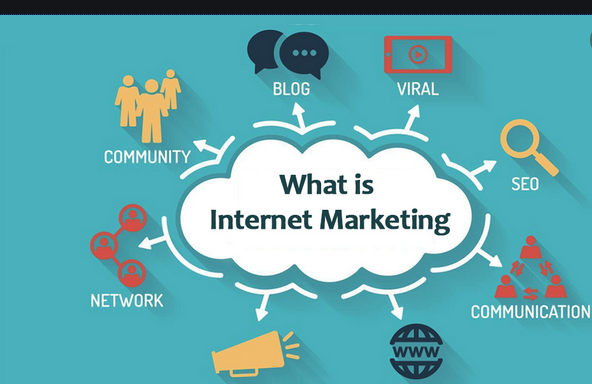 Photo of How to use online courses for internet marketing